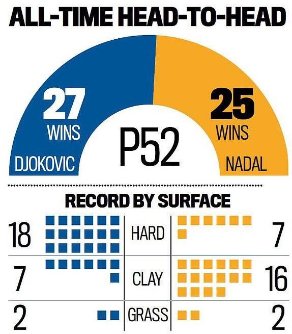 Huy diet Nadal, Djokovic gianh chuc vo dich Australian Open hinh anh 3