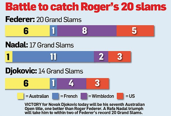 Huy diet Nadal, Djokovic gianh chuc vo dich Australian Open hinh anh 8