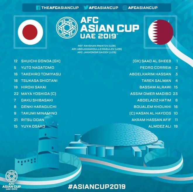 Ha guc Nhat Ban, Qatar dang quang Asian Cup thuyet phuc hinh anh 7