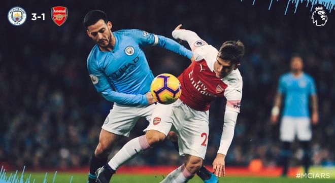truc tiep Arsenal vs Man City anh 22
