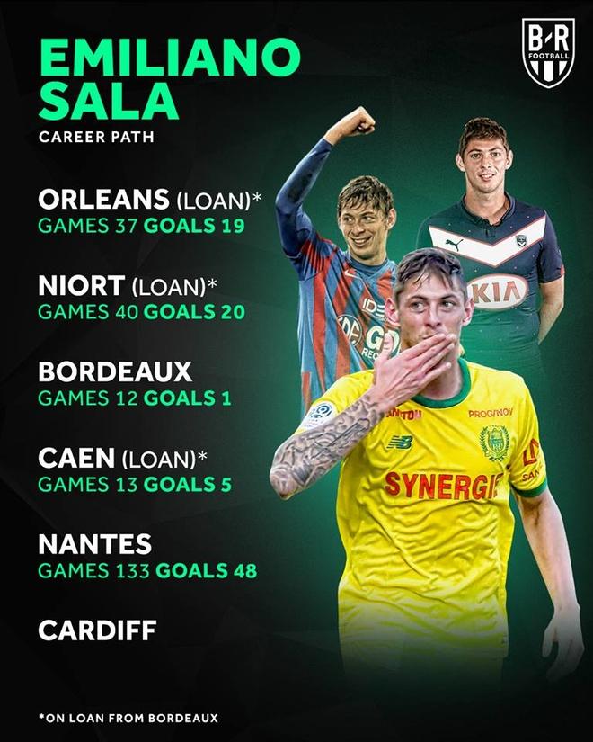 Emiliano Sala thiet mang trong vu roi may bay hinh anh 3