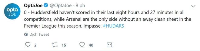 Arsenal pha hoi nong vao MU sau tran thang 2-1 hinh anh 9