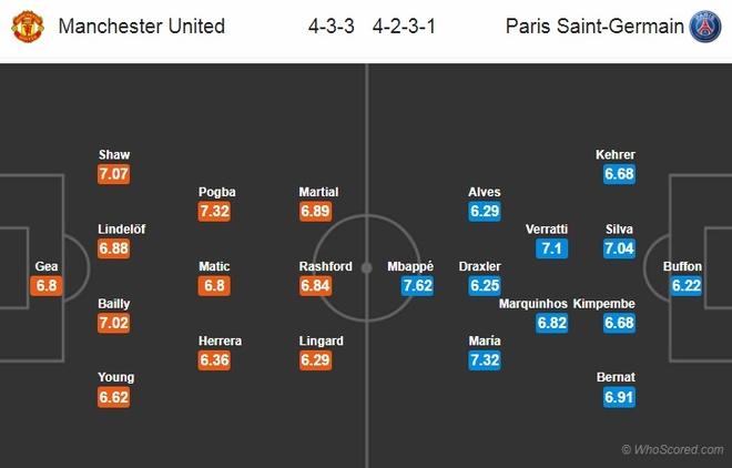 Fellaini suyt cung PSG doi dau MU o Champions League hinh anh 3