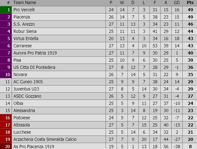 Ra san voi 7 cau thu, CLB Italy thua 0-20 hinh anh 2
