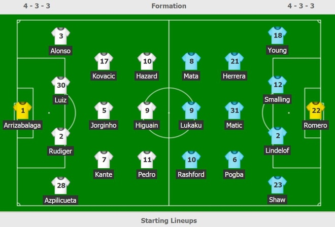 Chelsea 0-2 Man Utd: Pogba ruc sang hinh anh 3