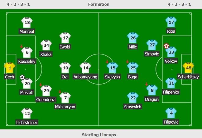 Cap trung ve toa sang dua Arsenal vao vong 1/8 Europa League hinh anh 3
