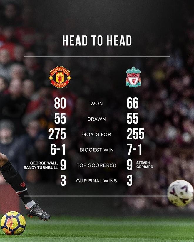 Man Utd 0-0 Liverpool: 'Quy do' choi kien cuong hinh anh 9