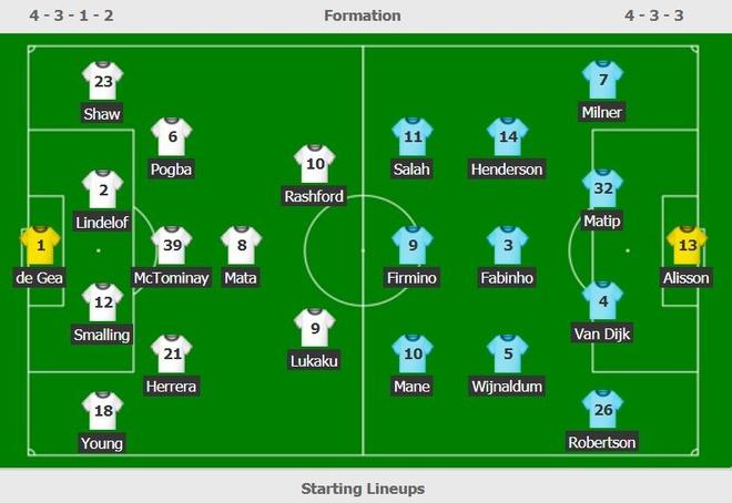 Man Utd 0-0 Liverpool: 'Quy do' choi kien cuong hinh anh 7