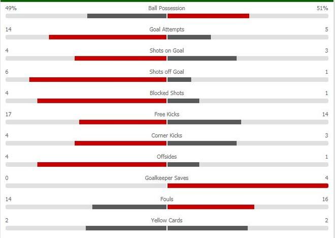 Suarez toa sang, Barca de bep Real Madrid 3-0 ngay tai Bernabeu hinh anh 10