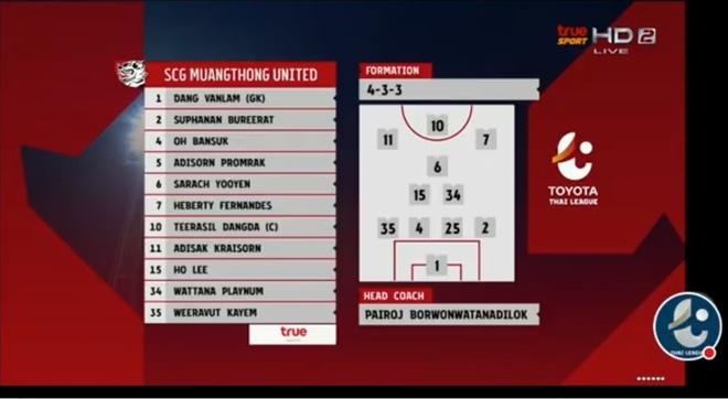 Van Lam de lot luoi, Muangthong United thua tran thu 2 lien tiep hinh anh 16