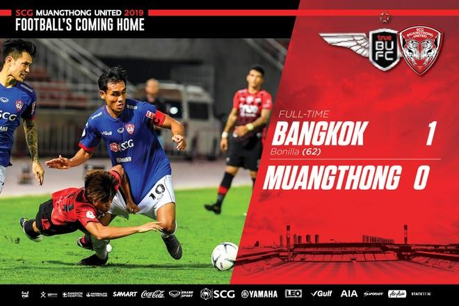 Van Lam de lot luoi, Muangthong United thua tran thu 2 lien tiep hinh anh 19