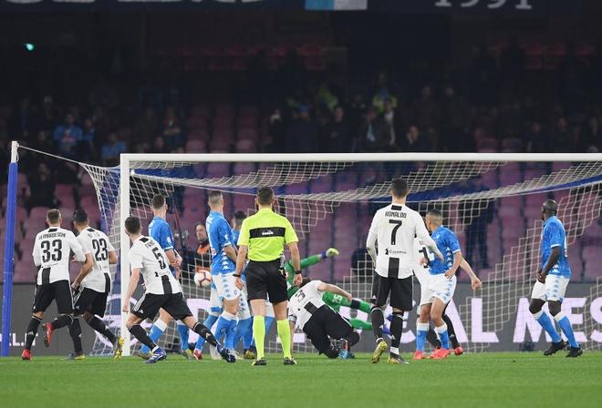 Juventus,  Ronaldo,  Max Allegri,  Champions League,  Real Madrid anh 15