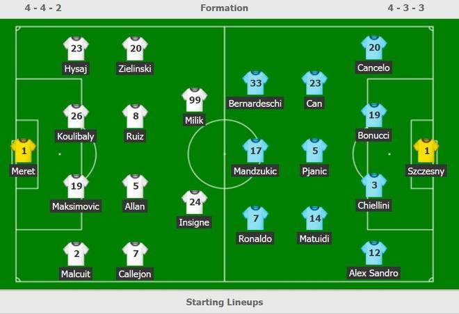 Juventus,  Ronaldo,  Max Allegri,  Champions League,  Real Madrid anh 10