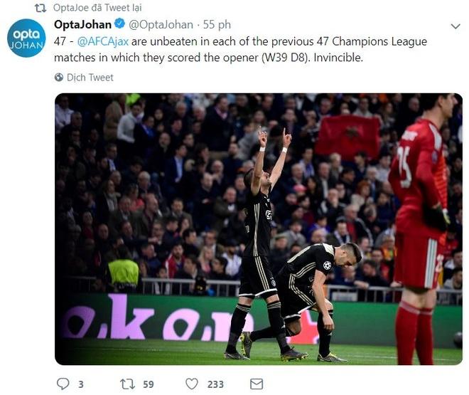 Real thanh cuu vuong Champions League sau tran thua 1-4 hinh anh 22