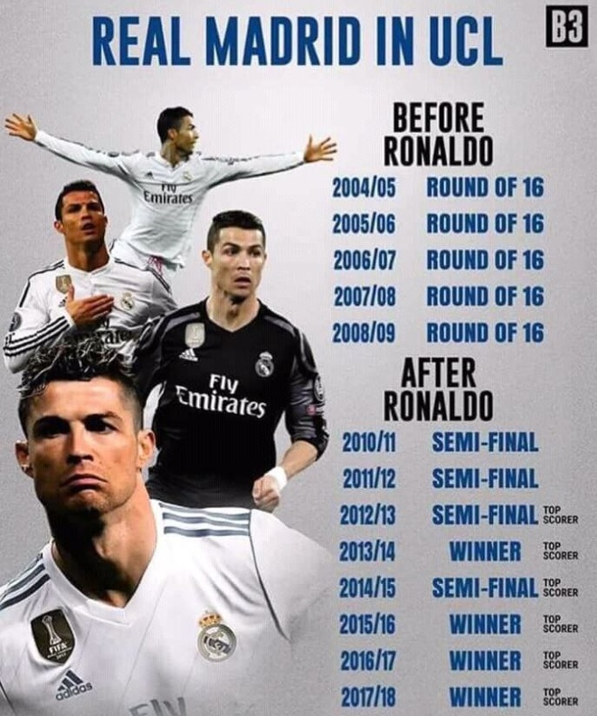 CDV Real cau cuu Ronaldo sau tran thua lich su hinh anh 9