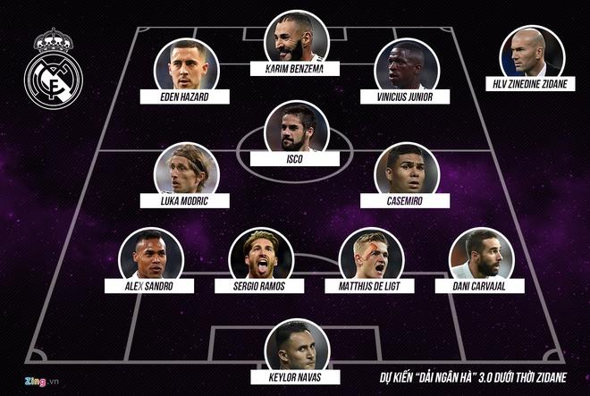 Du doan 'Dai ngan ha 3.0' cua Real duoi trieu dai Zidane hinh anh 12