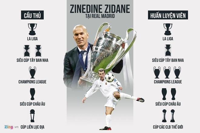 Zidane sanh dieu trong ngay tro lai Real Madrid hinh anh 8