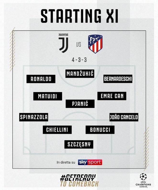 Juventus vs Atletico anh 2