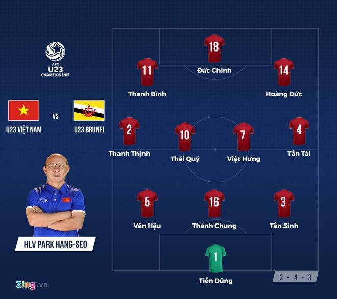 U23 Viet Nam dan dau bang sau tran thang 6-0 hinh anh 3