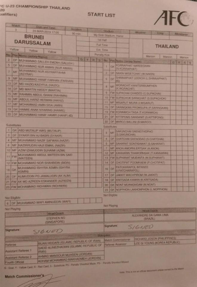 U23 Thai Lan de bep Brunei 8-0, gay suc ep toi Viet Nam hinh anh 5
