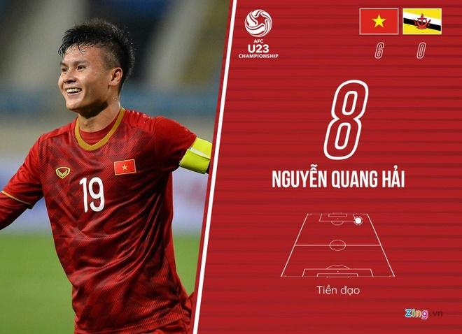 U23 Viet Nam danh bai Indonesia bang ban thang o phut 90+4 hinh anh 8