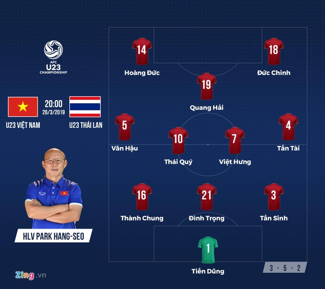 De bep Thai Lan 4-0, Viet Nam gianh ve du giai U23 chau A 2020 hinh anh 1