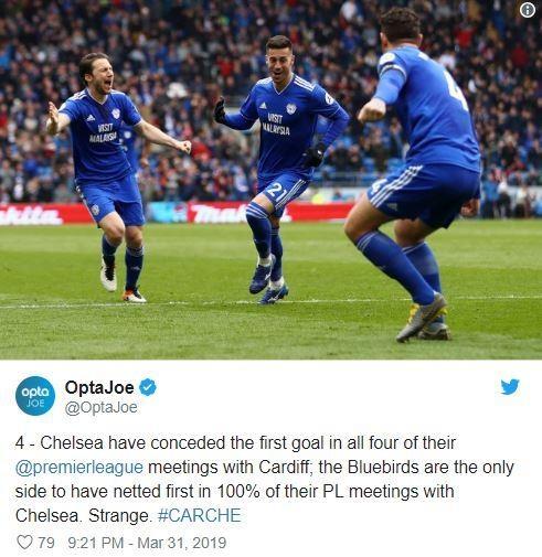 Chelsea nguoc dong ha Cardiff nho ban thang viet vi hinh anh 22