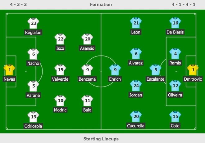 Real Madrid 2-1 Eibar: Show dien cua Benzema hinh anh 7