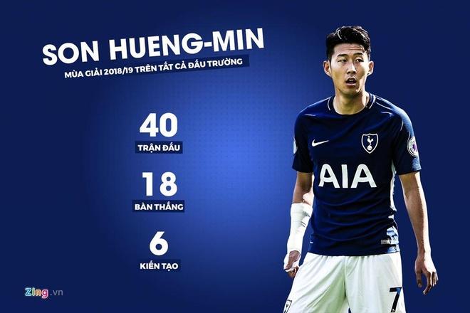 Lucas Moura lap hat-trick giup Tottenham de bep Huddersfield 4-0 hinh anh 2