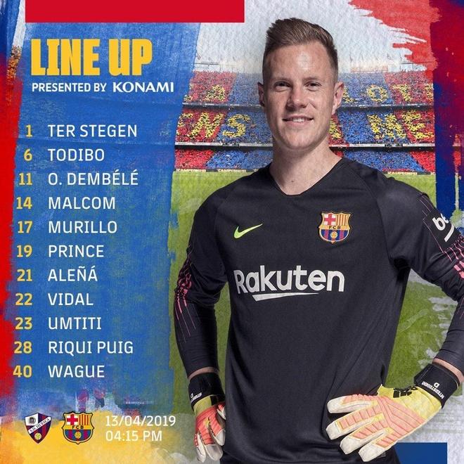 Khong Messi, Barcelona bi doi bet bang cam hoa hinh anh 4