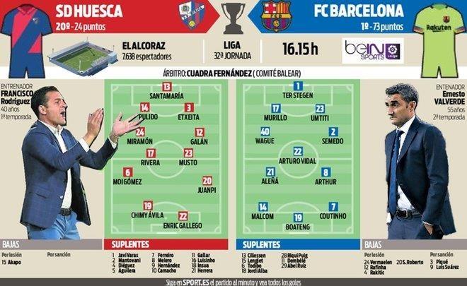Khong Messi, Barcelona bi doi bet bang cam hoa hinh anh 7