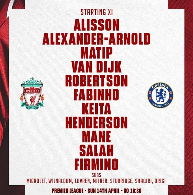 Ha Chelsea, Liverpool nam loi the trong cuoc dua vo dich hinh anh 6