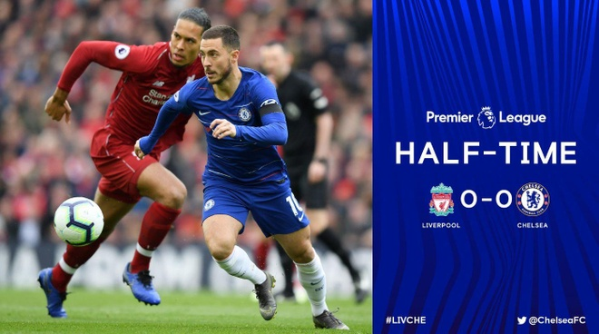 Ha Chelsea, Liverpool nam loi the trong cuoc dua vo dich hinh anh 23