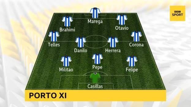De bep Porto, Liverpool doi dau Barca tai ban ket Champions League hinh anh 18