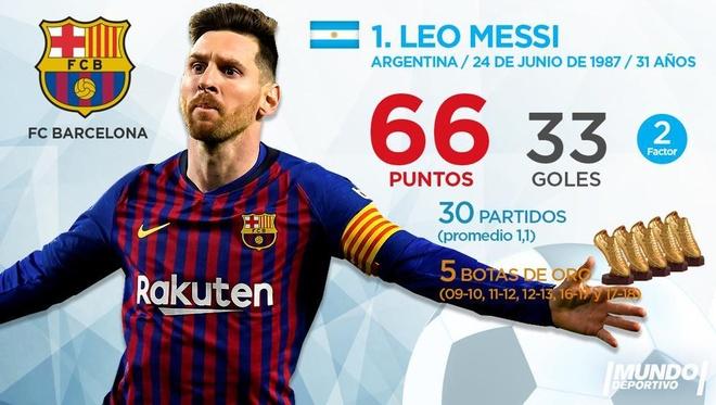 Mbappe bam sat Messi o cuoc dua giay vang chau Au 2019 hinh anh 1