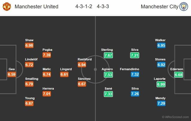 Pep Guardiola khau chien Solskjaer truoc them derby Manchester hinh anh 2