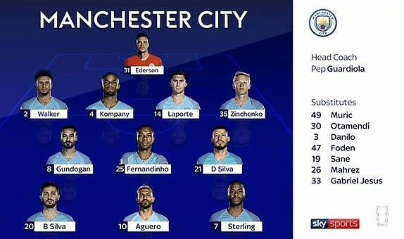 Ha MU, Man City tien buoc dai trong cuoc dua vo dich Premier League hinh anh 8