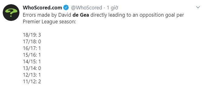 De Gea bi so sanh voi 'Lord Karius' sau sai lam o derby Manchester hinh anh 8