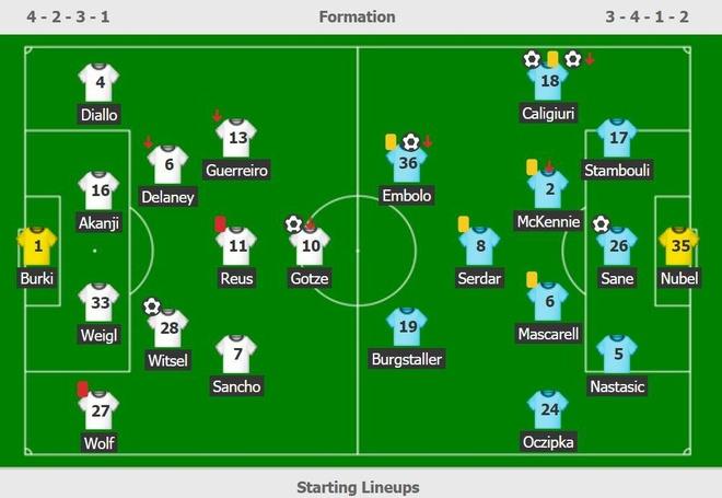 Reus nhan the do, Dortmund dang chuc vo dich cho Bayern hinh anh 4