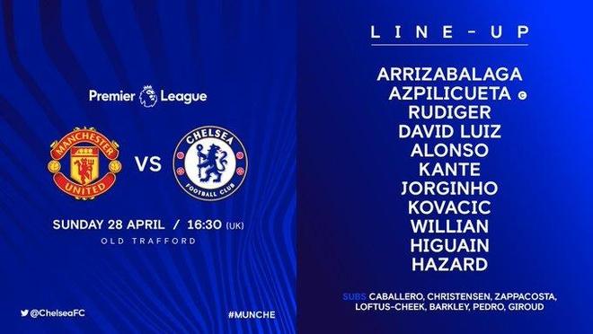 Chelsea vs MU anh 7