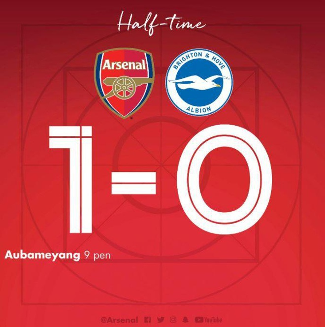 Arsenal hoa that vong, cuoc dua top 4 nga ngu hinh anh 15