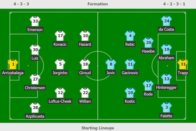 Aubameyang lap hat-trick dua Arsenal vao chung ket Europa League hinh anh 10