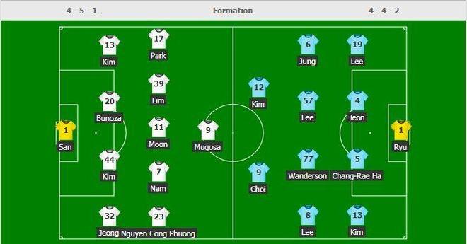 Incheon thua trong ngay Cong Phuong da tron 90 phut hinh anh 8