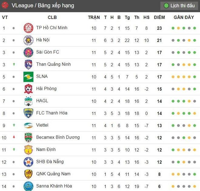 CLB Da Nang 1-0 HAGL: Chu nha mo ty so bang pha volley dep mat hinh anh 1