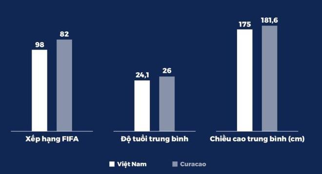 Tuyen Viet Nam ve nhi tai King's Cup sau that bai o loat luan luu hinh anh 10