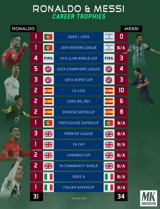 Ronaldo tao thong ke chua tung co sau chuc vo dich Nations League hinh anh 2