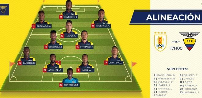 Uruguay 4-0 Ecuador: Cavani, Suarez toa sang hinh anh 5