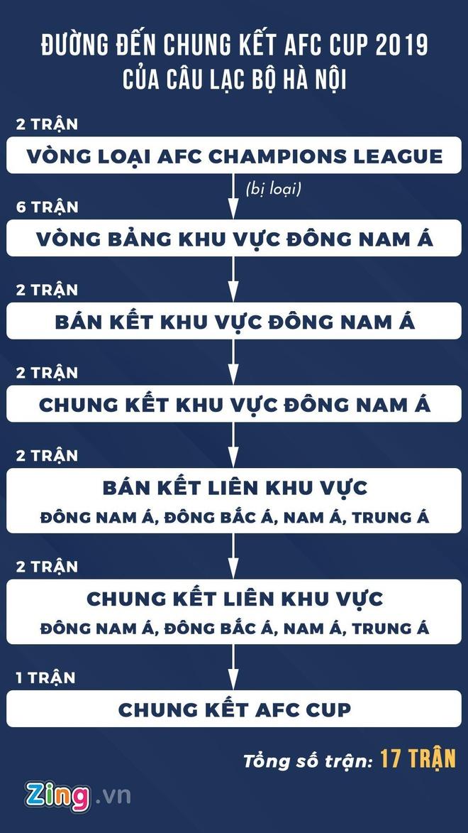 CLB Ha Noi nam loi the o ban ket AFC Cup hinh anh 5