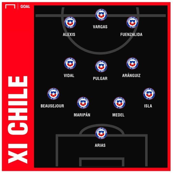 Sanchez ghi ban quyet dinh dua Chile qua vong bang Copa America hinh anh 5