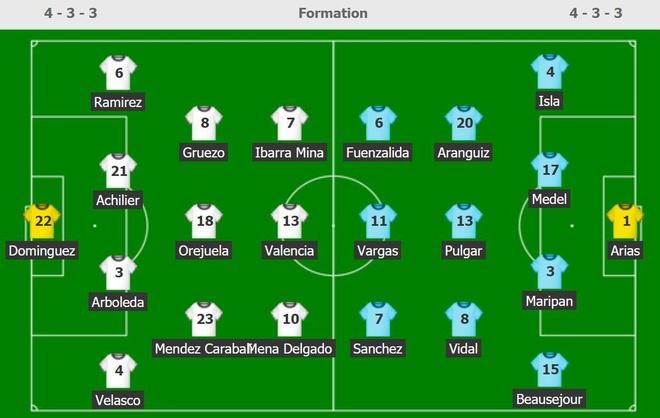 Sanchez ghi ban quyet dinh dua Chile qua vong bang Copa America hinh anh 6
